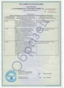 prilozhenie1-066-ob