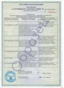 prilozhenie2-066-ob